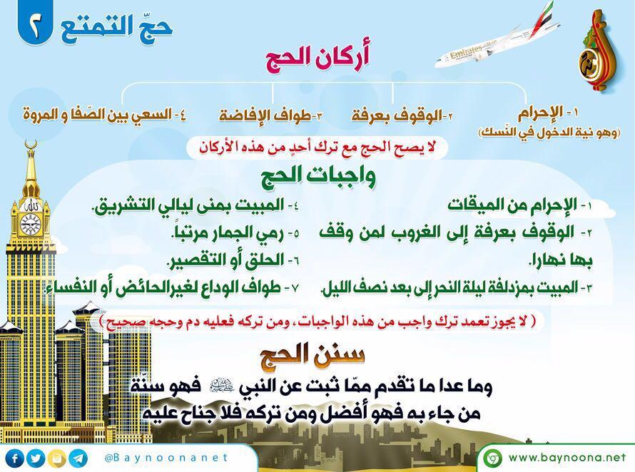 حج التمتع 2 أركان واجبات وسنن الحج شبكة بينونة للعلوم الشرعية